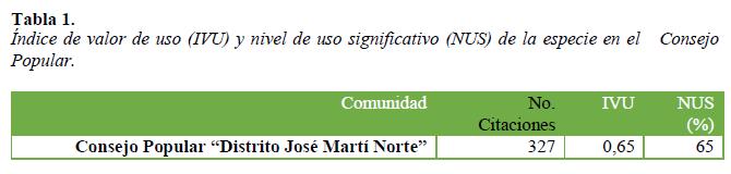 revistadelamazonas.png